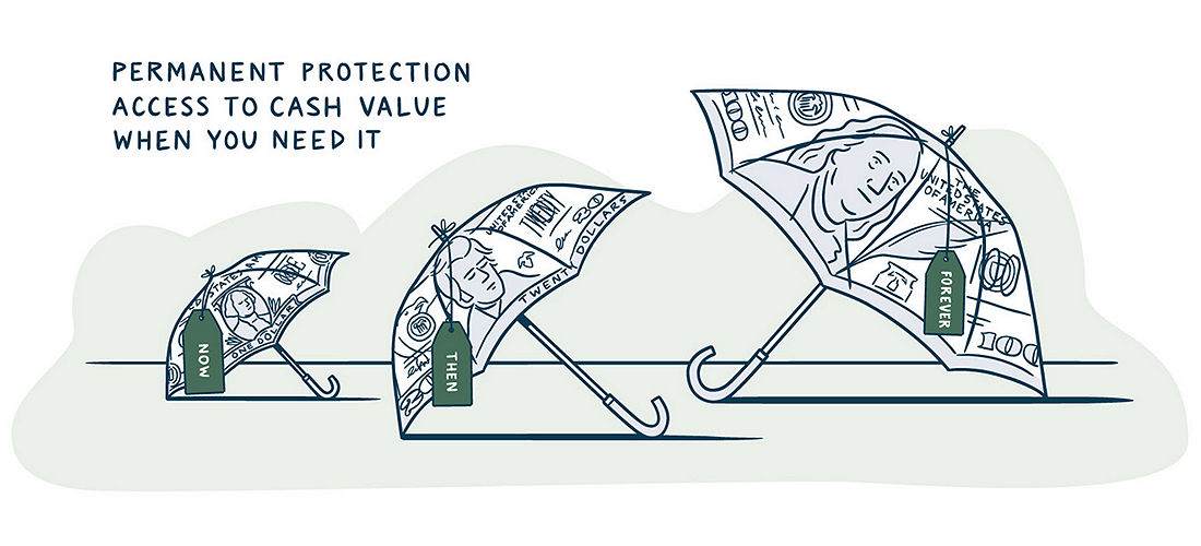 Permanent protection access to cash value when you need it